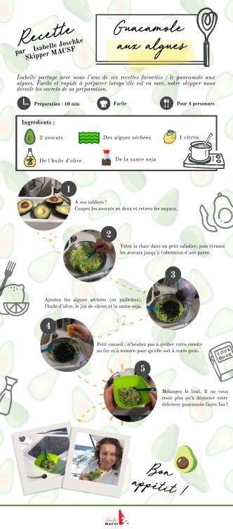 Recette guacamole aux algues par Isa