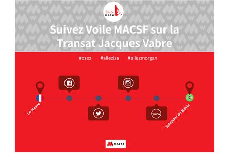 Suivez Voile MACSF durant la Transat Jacques Vabre